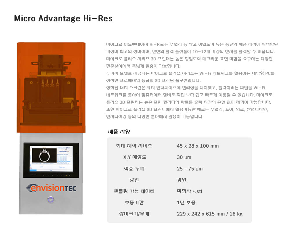 Micro Advantage Hi-Res 활용장비 page